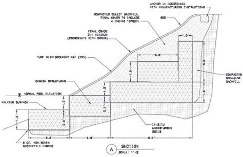 saturn sky fuse box diagram. saturn. wiring diagram site