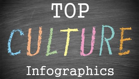 Top Mba For Culture top 9 corporate culture infographics