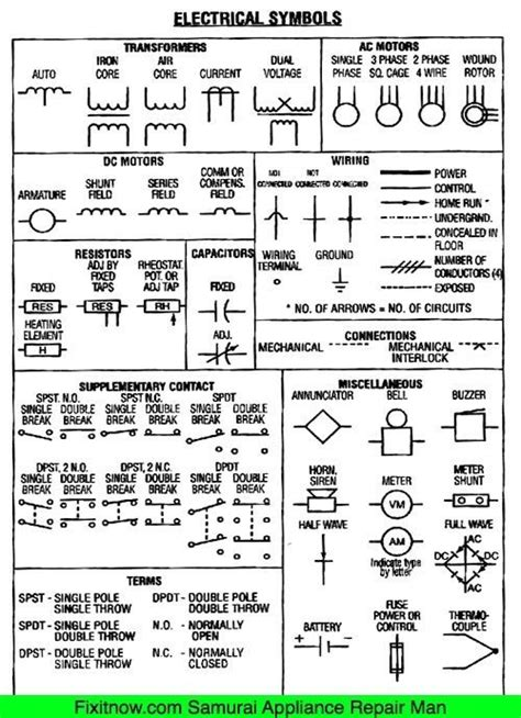 layout of schematic meaning schematic symbols chart electrical symbols on wiring and