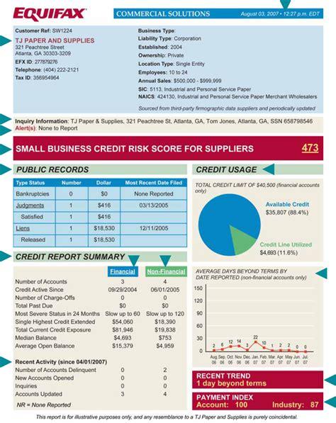 Metro 2 Credit Bureau Format Sle Credit Report 3 For Free Page 2 Tidyform