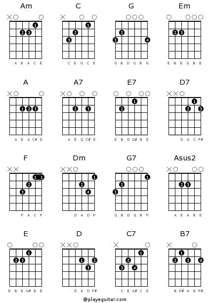 how to play guitar the how to play a song on the guitar in 8 simple steps