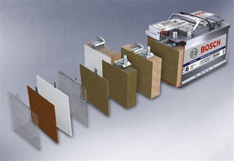 Gel Mat Battery by Agm Technology
