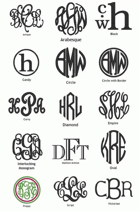 monogram ideas types of monograms monogram it pinterest