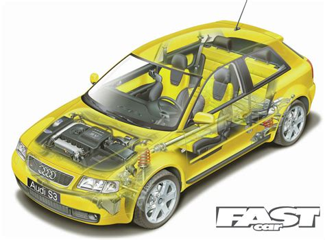 Audi S3 03 by Audi S3 Buying Guide Fast Car
