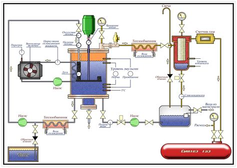 layout for the production of emulsions plasma arc processing of water organic emulsion liquid