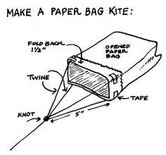 How To Make A Kite Out Of Paper - 1000 ideas about kites craft on kites kappa