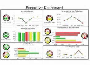 executive dashboard templates key performance indicators