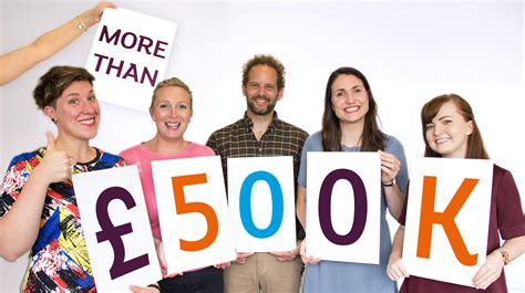 home improvement team s fundraising tops 163 500 000 for