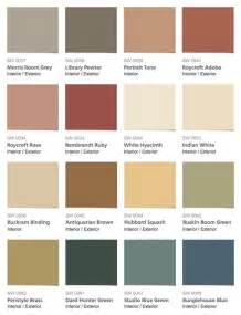 sherwin williams color palettes 10 ล คส ดช คแบบหน มสาว quot เอ ร ธโทน quot nature inspired สไตล