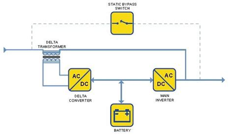 block diagram ups system wiring diagram with description
