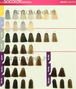 matrix so color chart 6rc matrix brown hairs
