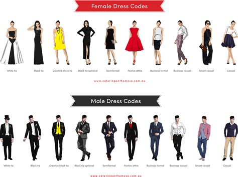 wedding dress codes  ultimate guide saphire event group