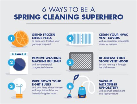 adventures in spring cleaning how to clean out your 6 ways to be a spring cleaning superhero above