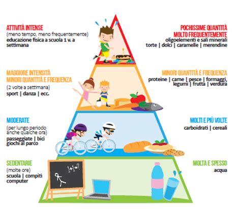 alimentazione educazione fisica universita di verona dipartimento di scienze neurologiche