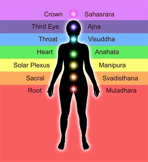 chakras  beginners   balance  life