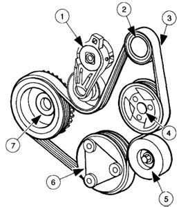 Audi Tt Käfig by Solved Serpentine Belt Diagram For 2000 Ford Escort Fixya