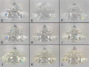 color scale diamonds understanding the color indepth