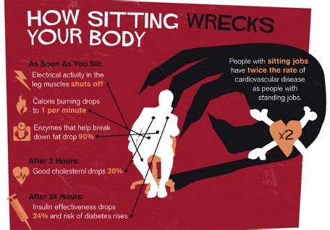 sitting is the new smoking even for runners runners world sitting is the new smoking and it is even a problem for