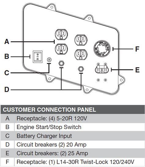 honeywell generator wiring diagram wiring diagram manual