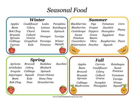 printable seasonal foods