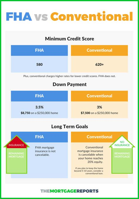 Fha Loan Gift Letter Requirements Fha Loan Payment Gift Requirements 2017 Gift Ftempo