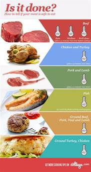 best 10 cooking temperatures ideas on pinterest meat