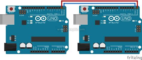 tutorial uart arduino serial communication with arduino tutorial maxphi lab