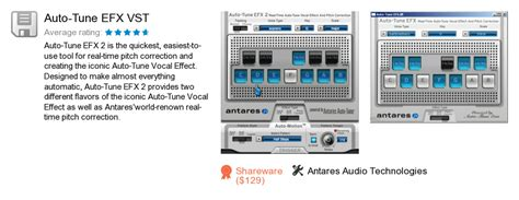 Auto Tuning Your Voice Online by Trafficmasterplan Author Archives Page 285