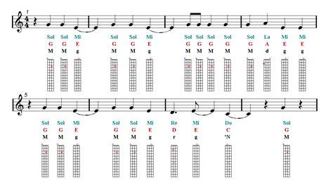 idgaf dua lipa trumpet sheet music guitar chords easy idgaf dua lipa ukulele sheet music guitar chords easy