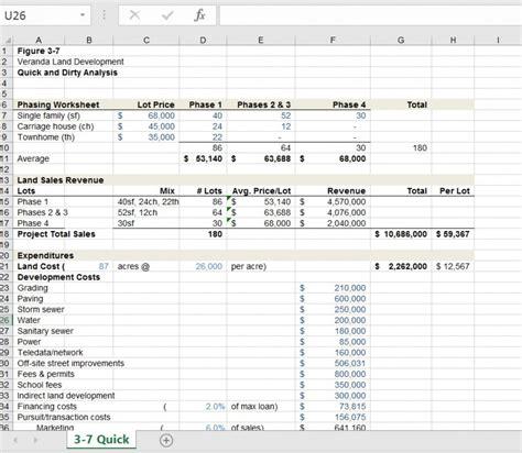 real estate professional developers excel tool kit