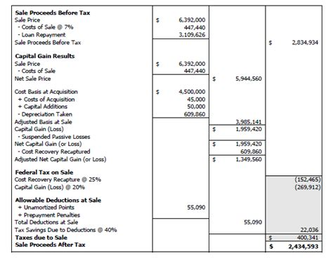 internal revenue code section 1231 depreciation recapture