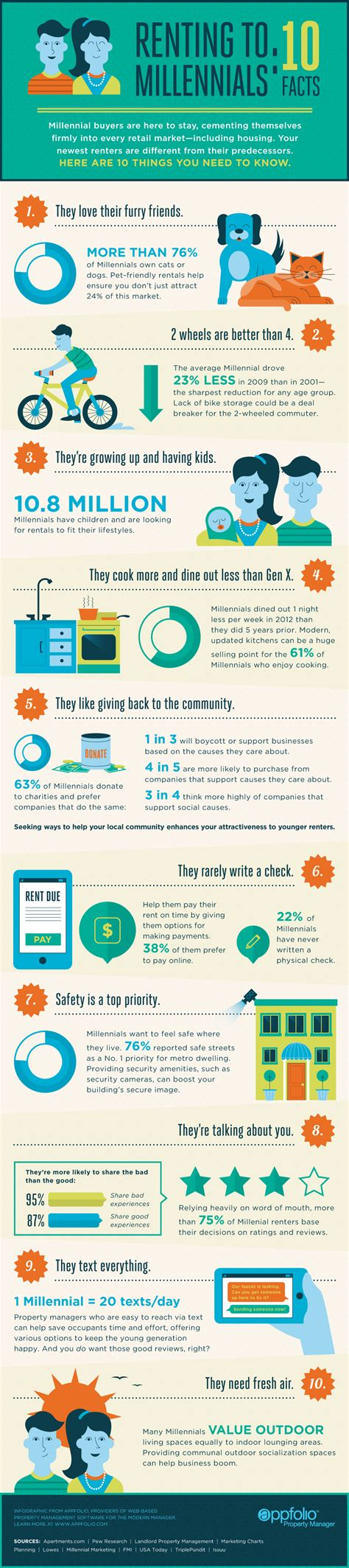 10 leadership strategies that millennials must know 10 things you need to know about the millennial renter infographic