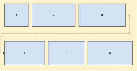 effective layout design in android build flexible layouts with flexboxlayout android