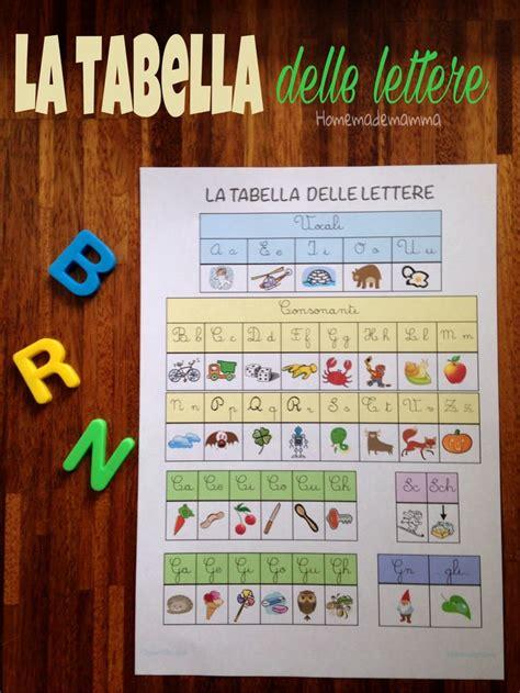 giochi di lettere per bambini oltre 25 fantastiche idee su attivit 224 prima elementare su