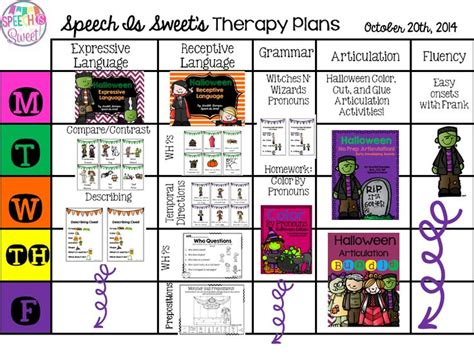 speech and language lesson plan template 118 best images about slp lesson plan freebies on