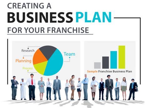 business plan franchise template creating a business plan for your franchise