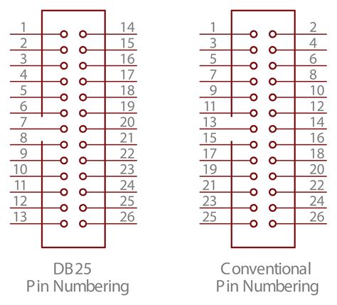 awesome ethernet pinout wiki pictures electrical and