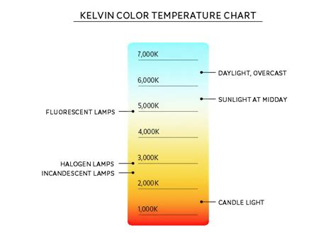 kelvin color chart r 9810 fl b solar light bike bollard bollards post covers