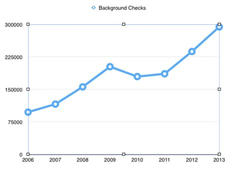 Broward County Background Check Usa Criminal History Information Background Records Check Criminal Investigation