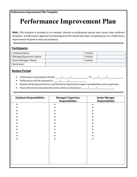 performance improvement plan template 40 performance improvement plan templates exles