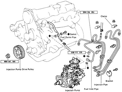 Toyota Fuel System Service Repair Guides Diesel Fuel System Injection