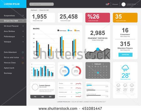 yii different layout for admin dashboard admin panel template design 960 image