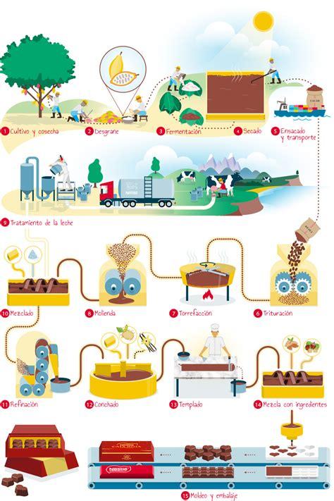 cadena productiva vitivinicola emprendimiento
