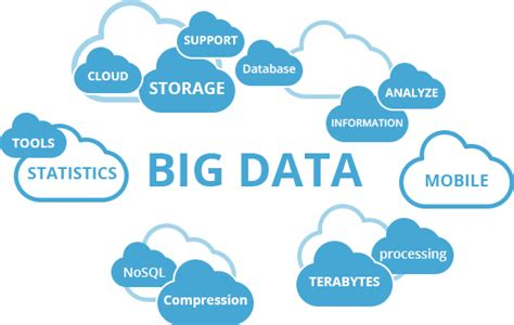 Mba In Big Data In India by Big Data Analytics In India An Opportunity Worth