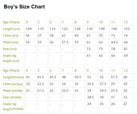 children s size chart for various clothes by age and