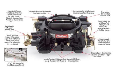edelbrock 8867 diagram image gallery edelbrock carburetors