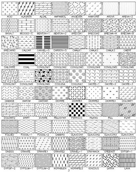pattern cad blocks 100 plus hatch patterns autocad hatch patterns tech