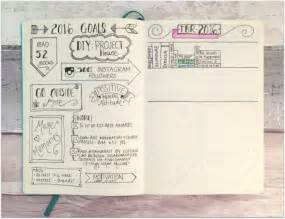 the must have pages you need in your bullet journal the