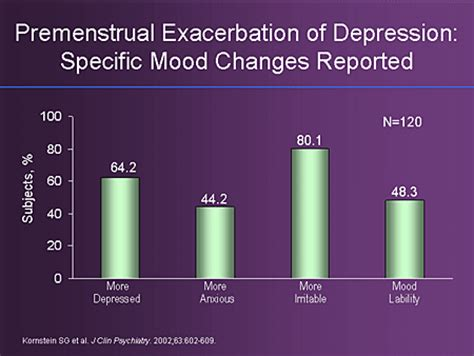 mood changes in women renew achieving remission in depression managing women and men