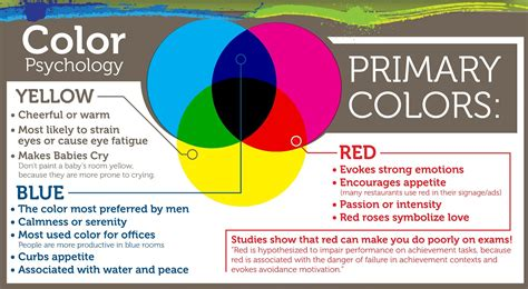 effects of colors life hack the psychology of color